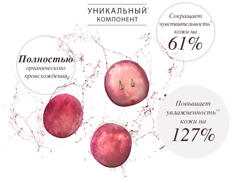 Виноградная вода БИО - Доказанная эффективность